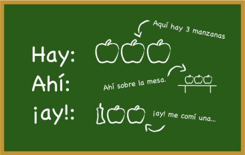 consejos de ortografía